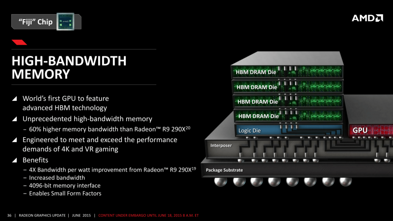 Стек HBM 3D включает четыре микросхемы памяти и логический блок с цепями питания
