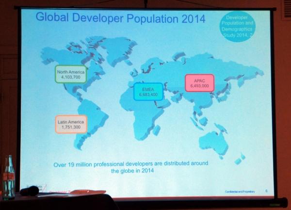 Больше всего разработчиков живёт в регионе EMEA (Европа, Ближний Восток и Африка)