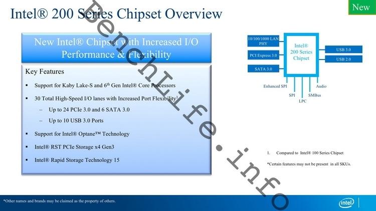 Первые данные о новых чипсетах Intel
