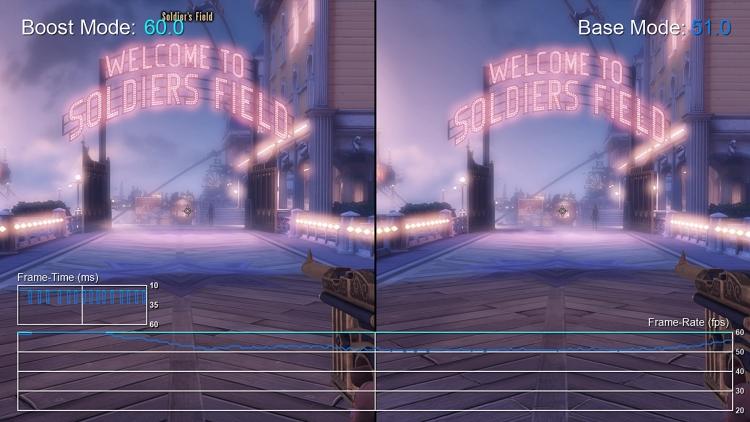 PS4-версия BioShock Infinite тоже выдаёт более плавную картинку в Boost-режиме