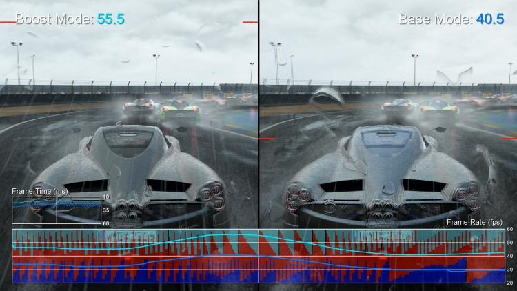 В Project Cars наблюдается один из самых впечатляющих результатов ускоренного режима
