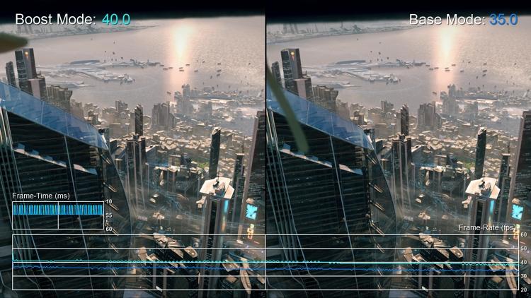 Killzone Shadow Fall — пример хорошо оптимизированной игры, выдающей прирост ровно в 14 % от Boost-режима