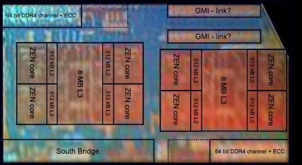 Один из первых снимков восьмиядерного модуля Ryzen