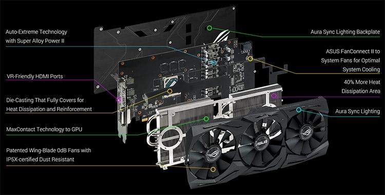 Видеокарта ASUS ROG Strix TOP (ROG-STRIX-RX580-T8G-GAMING)