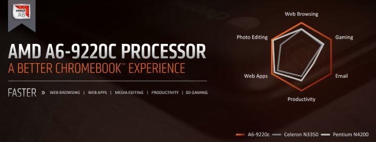 AMD настроена серьёзно по отношению к хромбукам и обещает больше систем в 2019 году