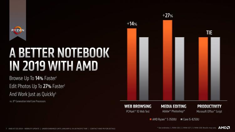 AMD представила Ryzen Mobile 3000 — новое поколение процессоров для мобильных компьютеров