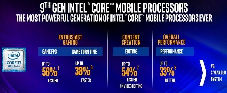 Официальный анонс Intel Coffee Lake-H Refresh: до восьми ядер с частотой до 5 ГГц в ноутбуках
